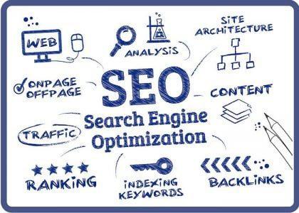 TBD-Istanbul-Wordpress-Arama-Motoru-Optimizasyonu-SEO